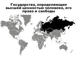 Конституция РФ как конституция побежденного государства