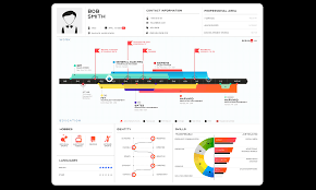 Import your profile data from LinkedIn and Facebook, and ResumUP crafts a  gorgeous infographic complete .