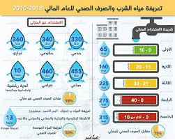 التعريفة الجديدة لأسعار مياه الشرب والزيادة على الفاتورة وجدول الأسعار كل ما تريد معرفته