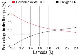 Wood Fuel Information Varmebaronen