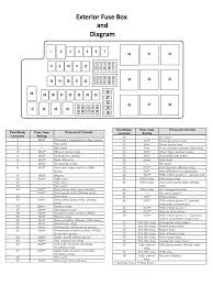 06 ford f150 fuse box diagram lovely 2006 f150 fuse diagram elegant 2006 f150 lariat fuse box diagram at 06 F150 Fuse Box Diagram