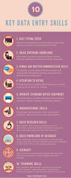 Standard Office Equipment List Data Entry Skills List Infographic