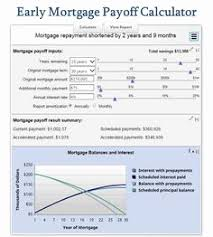 Amortization Schedule Calculator Luxury Amortization Schedule Car ...