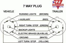 7 pole wiring diagram pj trailers trailer plug wiring wiring diagrams 7 pole round trailer wiring diagram 7 pole wiring diagram pj trailers trailer plug wiring