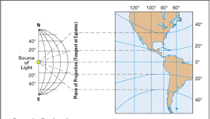 Chart Projections Crawford Nautical