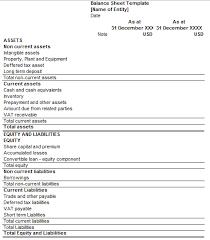 Statement Of Financial Position Balance Sheet Definition Formula