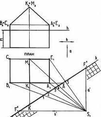 Реферат Сущность и свойства перспективы классификация  Сущность и свойства перспективы