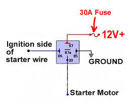 wiring diagram for starter solenoid the wiring diagram starter motor relay wiring diagram nodasystech wiring diagram
