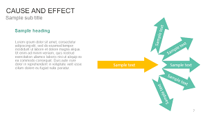 Casue And Effect Cause Effect Analysis