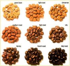 Different Types Of Coffee Beans In 2019 Types Of Coffee