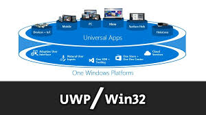 Windows Flatform Microsoft Wanted To Create History With Uwp Now Its
