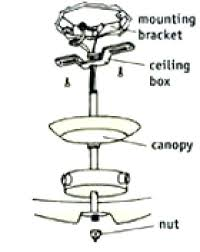 how to hang a heavy chandelier how to hang a heavy chandelier hanging heavy chandelier chandelier