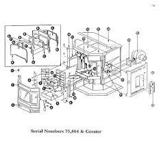 whitfield advantage parts list whitfield pellet stove parts page 2 pellet stove wiring diagram at Pellet Stove Wiring Diagram