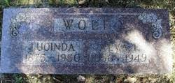 Alva Ferdinand Wolf (1856-1949) - Find A Grave Memorial