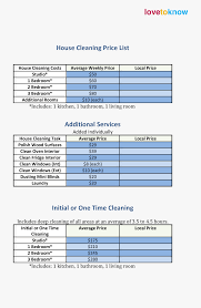 House Cleaning Template Free Cleaning Price List Template Free House Templates At