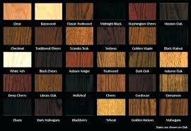 80 Efficient Deck Restore Color Chart