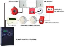 27 best fire fighting and fire warning system images on pinterest fire alarm wiring methods at Fire Alarm Device Wiring