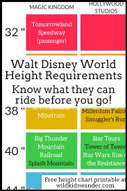 Walt Disney World Ride Height Requirements Where The Wild