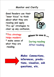 Monitor And Clarify Anchor Chart Reading Strategies Hosts