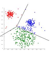Cluster Analysis Wikipedia