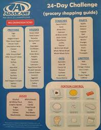 Advocare Cleanse Chart Advocare Chart Health And Fitness Advocare 24 Day