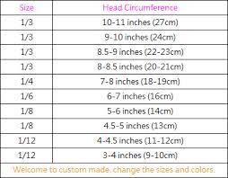 14 Memorable Bjd Eye Size Chart
