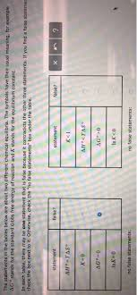 Be Stands For Solved The Statements In The Tables Below Are About Two D