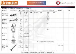 Din Fasteners Chart Deepak Fasteners Group Ppt Download