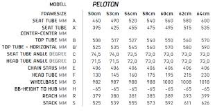 Cube Road Bike Size Chart Frame Size For A New Bike Can Anyone Offer Some Advice