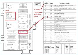 2002 e150 fuse box simple wiring diagram ford e 250 fuse box diagram wiring diagram libraries ford econoline e150 2002 e150 fuse box