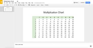 Google Multiplication Chart Multiplication Chart For Google Slides Powerpoint