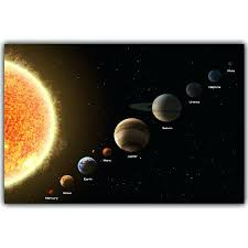 solar system wall art solar system planets earth science satellite cosmos silk poster wall art solar on 3d solar system wall art decor with solar system wall art solar system planets earth science satellite