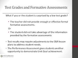 Formal Assessment Stunning Summative Assessment Traditional Test Book Pgs Classroom Curriculum