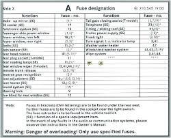 2015 ford f350 stereo wiring diagram 2014 fuse box 2013 super duty 2015 ford f350 stereo wiring diagram 2014 fuse box 2013 super duty block and schematic diagrams fiesta diag