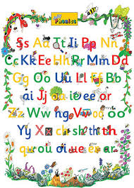 Jolly Phonics Alphabet Chart Free Printable Jolly Phonics Letter Sound Wall Charts Jolly Learning
