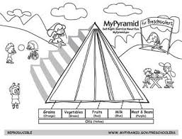 Small Picture 36 best food pyramid images on Pinterest Preschool themes
