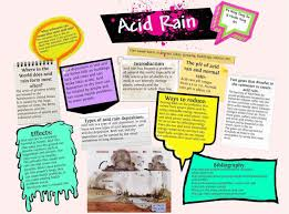 short essay for geography students on acid rain acid rain publish glogster