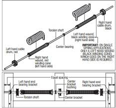 torsion spring for garage doorGarage Door Torsion Spring Adjustment With Clopay Garage Doors For