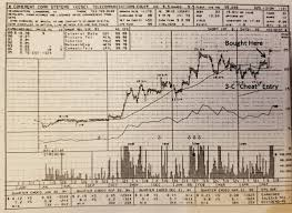 Months Of The Year Chart Book Chart Historic Model Book Trades Winners Stock Rallied