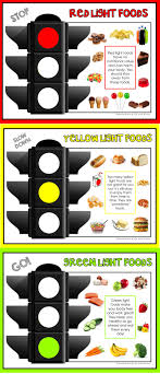 Traffic Light Food Chart Healthy Eating A Nutrition Food Groups Pack With