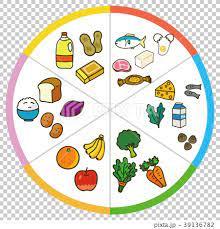 炭水化物 を 多く 含む 食品