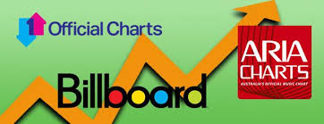 Ditto Music Chart Registration How Are The Music Charts Calculated