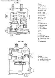 toyota avensis verso fuse box diagram efcaviation com 2003 corolla fuse box diagram at 2004 Toyota Corolla Fuse Box Diagram
