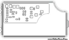 2010 dodge ram fuse box locations 3500 location diagram for caliber 2010 dodge ram fuse box locations 3500 location diagram for caliber enthusiasts wiring diagrams rear suspension