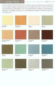 2019 Suburban Color Chart Sherwin Williams Color Preservation Palettes Retro 1950s