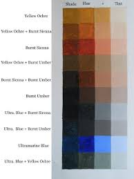 Umber Color Chart Burnt Umber Color Chart Google Search In 2019 Pochade