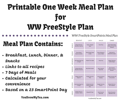 Week Meal Plans Printable Ww Freestyle Smartpoints Meal Plan You Brew My Tea