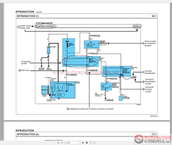 starter wiring diagram for a jcb wiring diagram schematics jcb 214 wiring diagram jcb wiring diagrams for car or truck