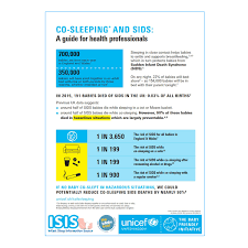 Co Sleeping Guide For Health Professionals The Baby