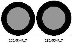 Tire Size Chart Comparison Pin On Auto Tech